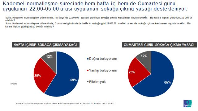 Ipsos Türkiye