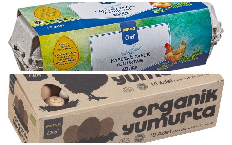 Raflarındaki tüm yumurtalar %100 kafessiz olacak